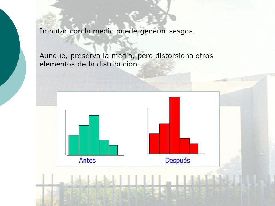 Imputar con la media puede generar sesgos. Aunque, preserva la media, pero distorsiona otros elementos de la distribución.