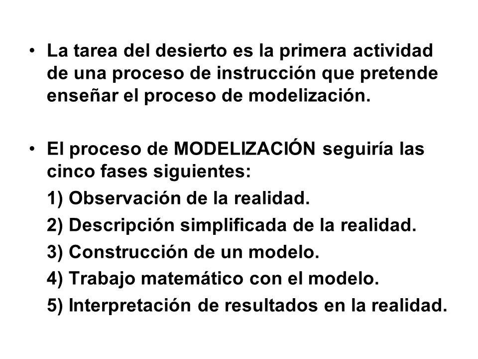 La tarea del desierto es la primera actividad de una proceso de instrucción que pretende enseñar el proceso de modelización. El proceso de MODELIZACIÓ