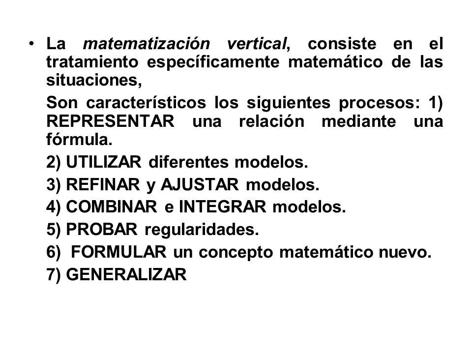 La matematización vertical, consiste en el tratamiento específicamente matemático de las situaciones, Son característicos los siguientes procesos: 1)