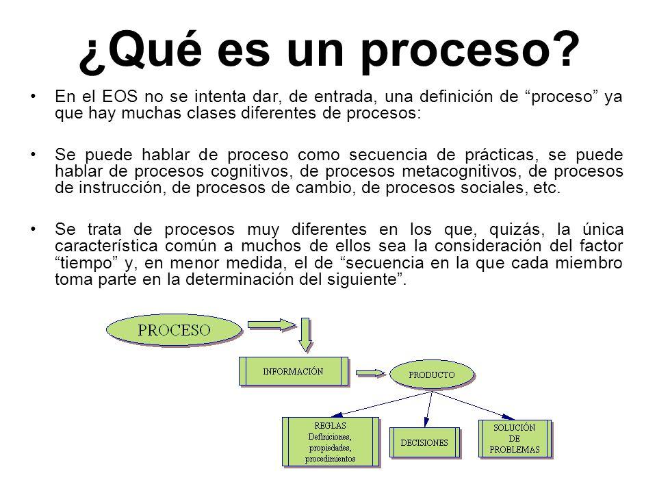 En el EOS no se intenta dar, de entrada, una definición de proceso ya que hay muchas clases diferentes de procesos: Se puede hablar de proceso como se