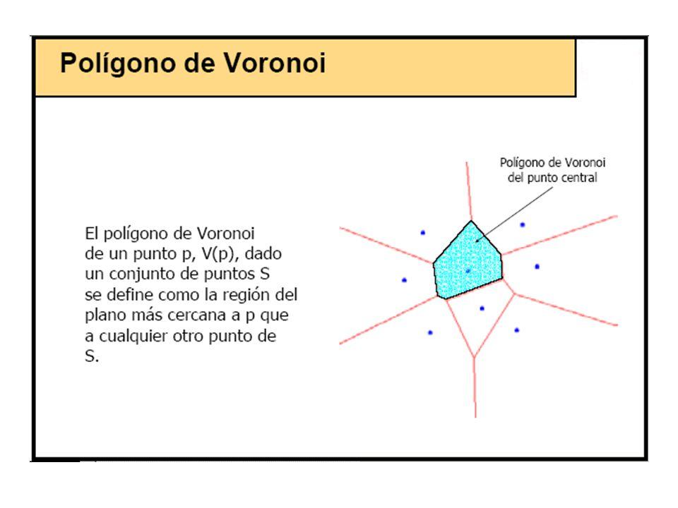 Los diagramas de Voronoi son contenidos correspondientes a la llamada Geometría Discreta