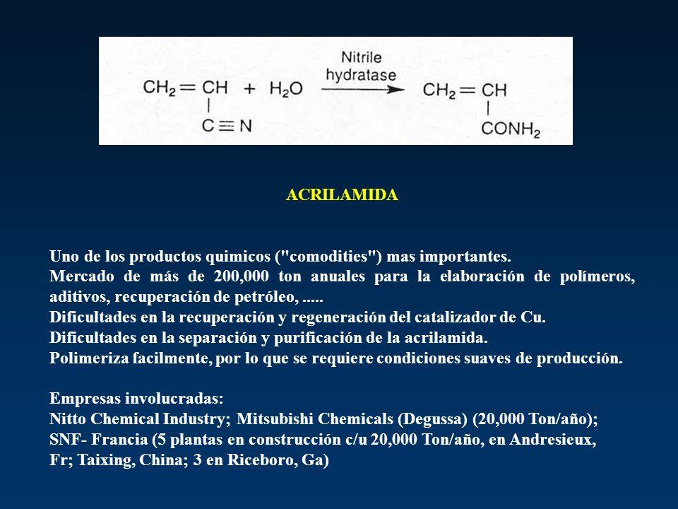 ACRILAMIDA Uno de los productos quimicos (