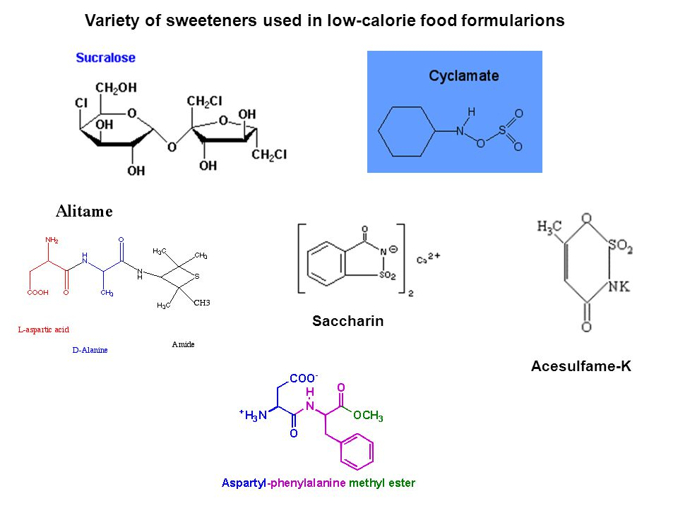 Variety of sweeteners used in low-calorie food formularions Saccharin Acesulfame-K
