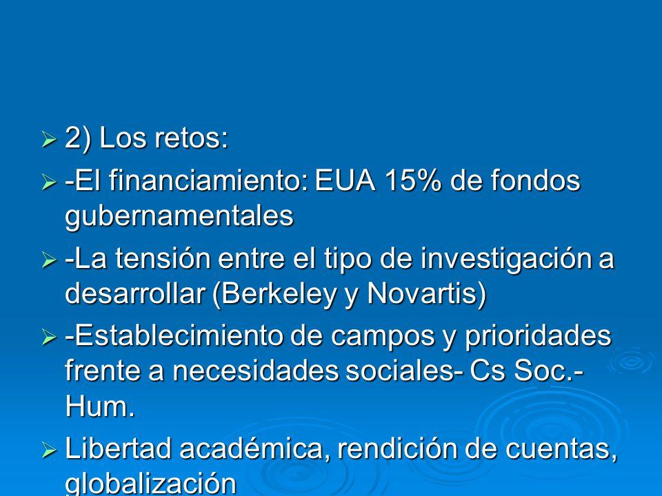 2) Los retos: 2) Los retos: -El financiamiento: EUA 15% de fondos gubernamentales -El financiamiento: EUA 15% de fondos gubernamentales -La tensión entre el tipo de investigación a desarrollar (Berkeley y Novartis) -La tensión entre el tipo de investigación a desarrollar (Berkeley y Novartis) -Establecimiento de campos y prioridades frente a necesidades sociales- Cs Soc.- Hum.