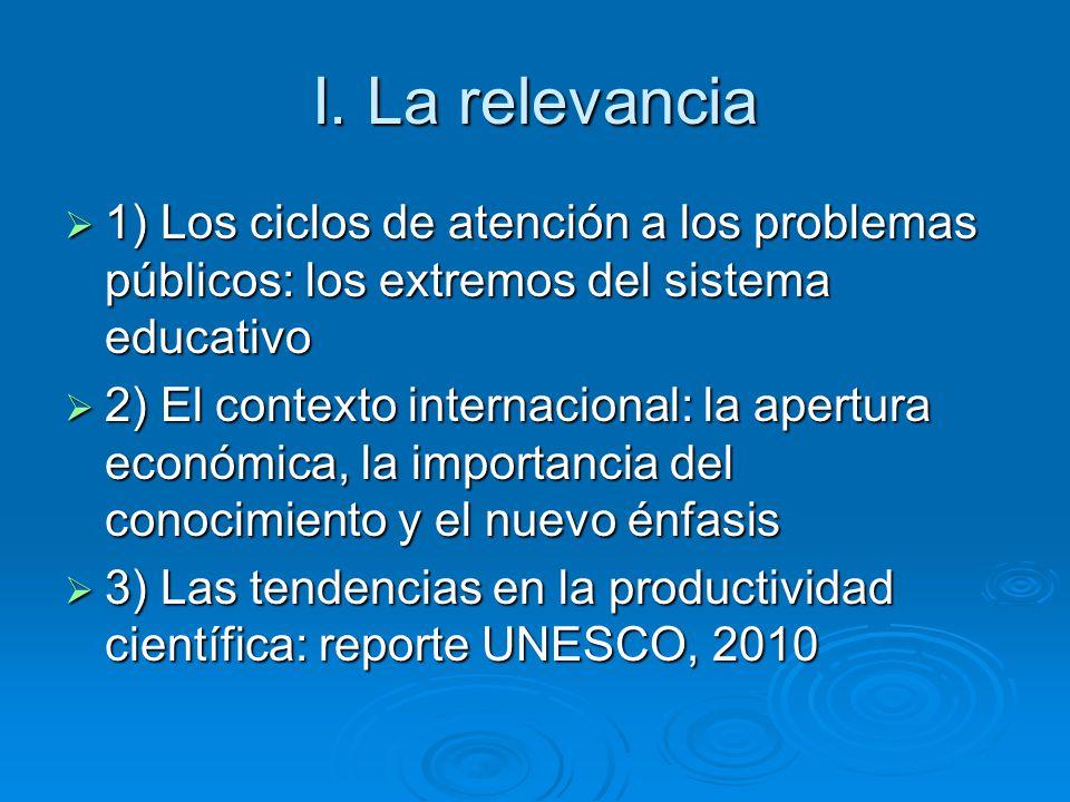 I. La relevancia 1) Los ciclos de atención a los problemas públicos: los extremos del sistema educativo 1) Los ciclos de atención a los problemas públ