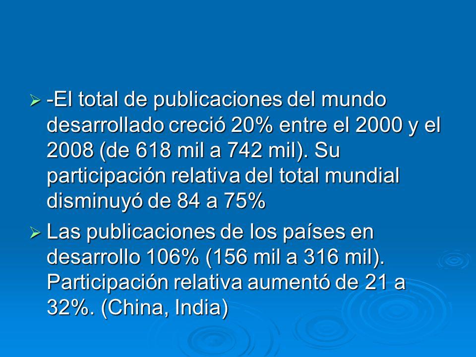 -El total de publicaciones del mundo desarrollado creció 20% entre el 2000 y el 2008 (de 618 mil a 742 mil).