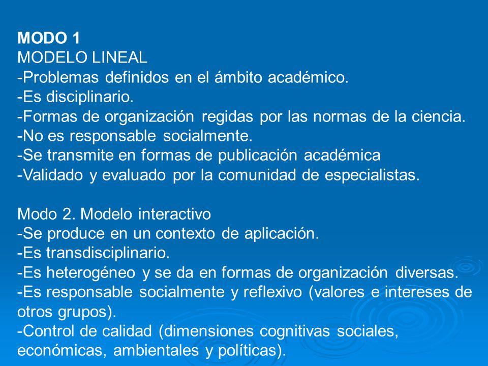 MODO 1 MODELO LINEAL -Problemas definidos en el ámbito académico.