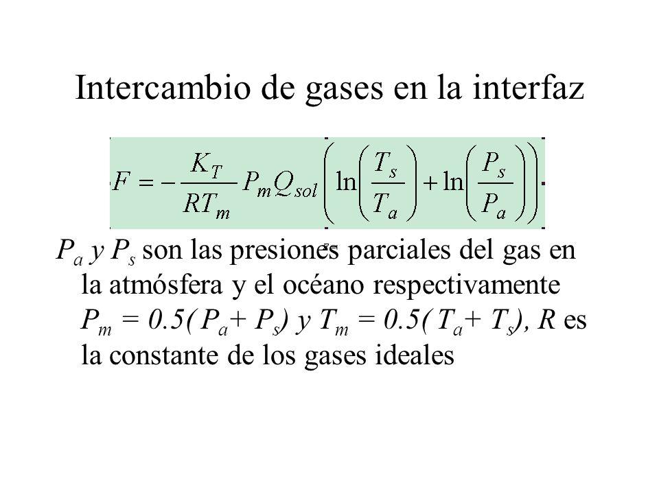 Intercambio de gases en la interfaz P a y P s son las presiones parciales del gas en la atmósfera y el océano respectivamente P m = 0.5( P a + P s ) y