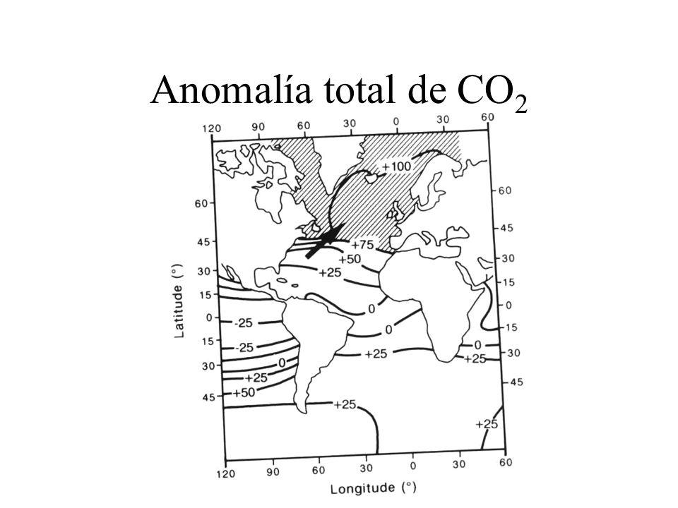 Anomalía total de CO 2