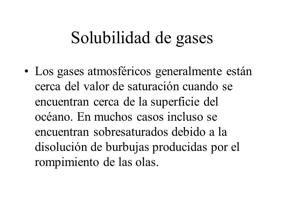 Solubilidad de gases Los gases atmosféricos generalmente están cerca del valor de saturación cuando se encuentran cerca de la superficie del océano. E