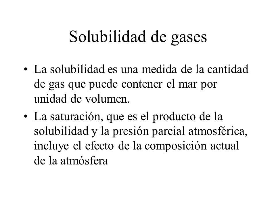 Solubilidad de gases La solubilidad es una medida de la cantidad de gas que puede contener el mar por unidad de volumen. La saturación, que es el prod
