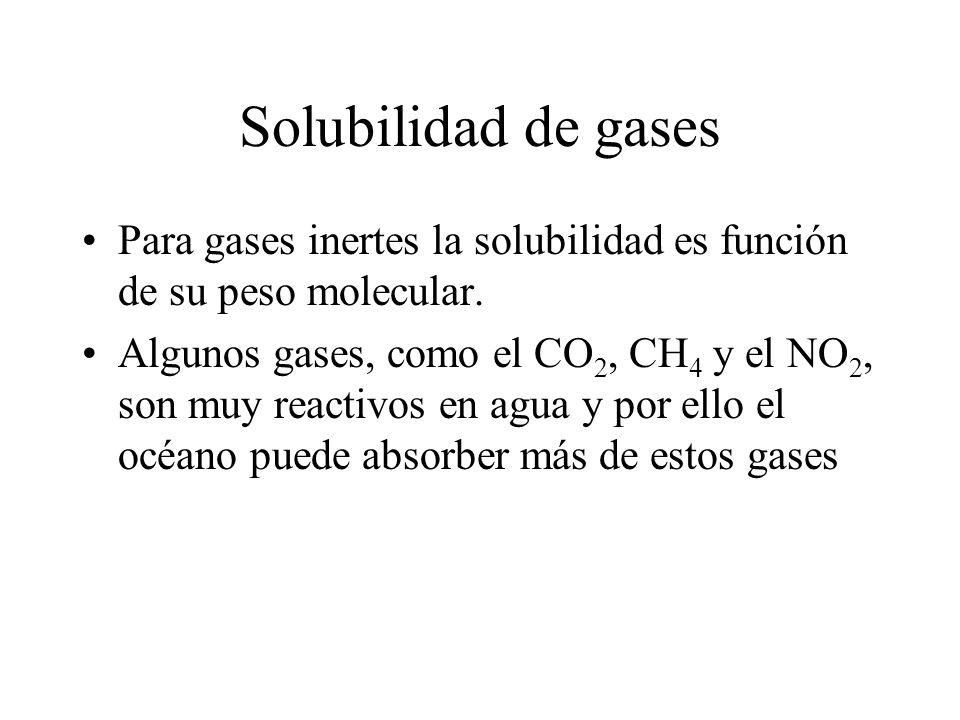 Solubilidad de gases Para gases inertes la solubilidad es función de su peso molecular. Algunos gases, como el CO 2, CH 4 y el NO 2, son muy reactivos