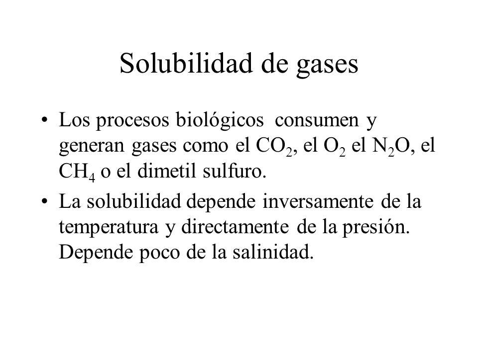 Solubilidad de gases Los procesos biológicos consumen y generan gases como el CO 2, el O 2 el N 2 O, el CH 4 o el dimetil sulfuro. La solubilidad depe