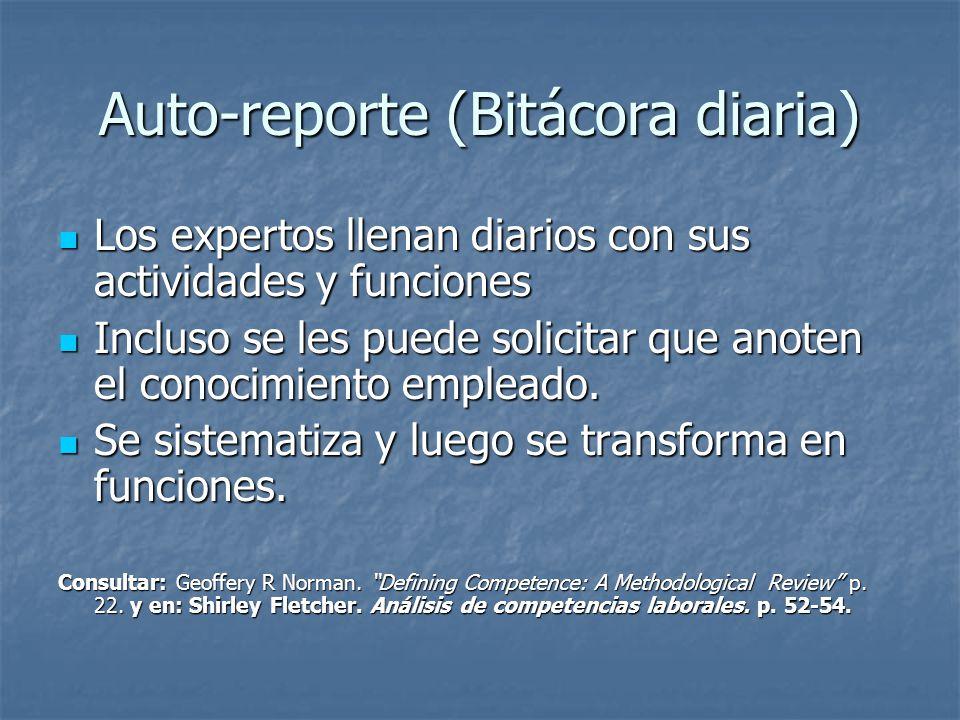 Auto-reporte (Bitácora diaria) Los expertos llenan diarios con sus actividades y funciones Los expertos llenan diarios con sus actividades y funciones Incluso se les puede solicitar que anoten el conocimiento empleado.
