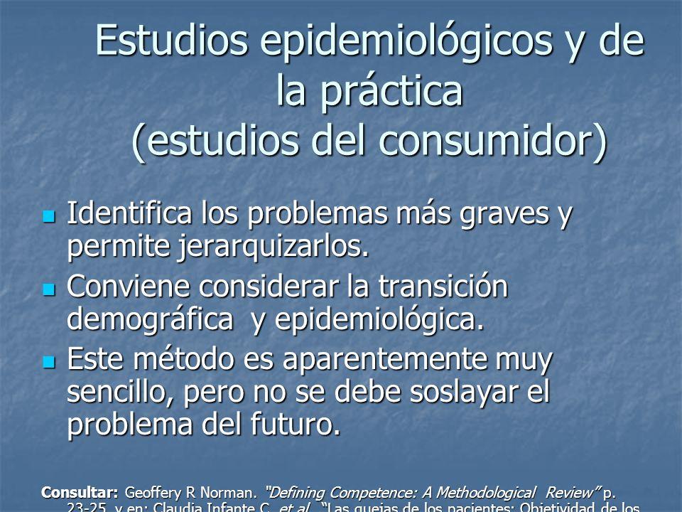 Estudios epidemiológicos y de la práctica (estudios del consumidor) Identifica los problemas más graves y permite jerarquizarlos.