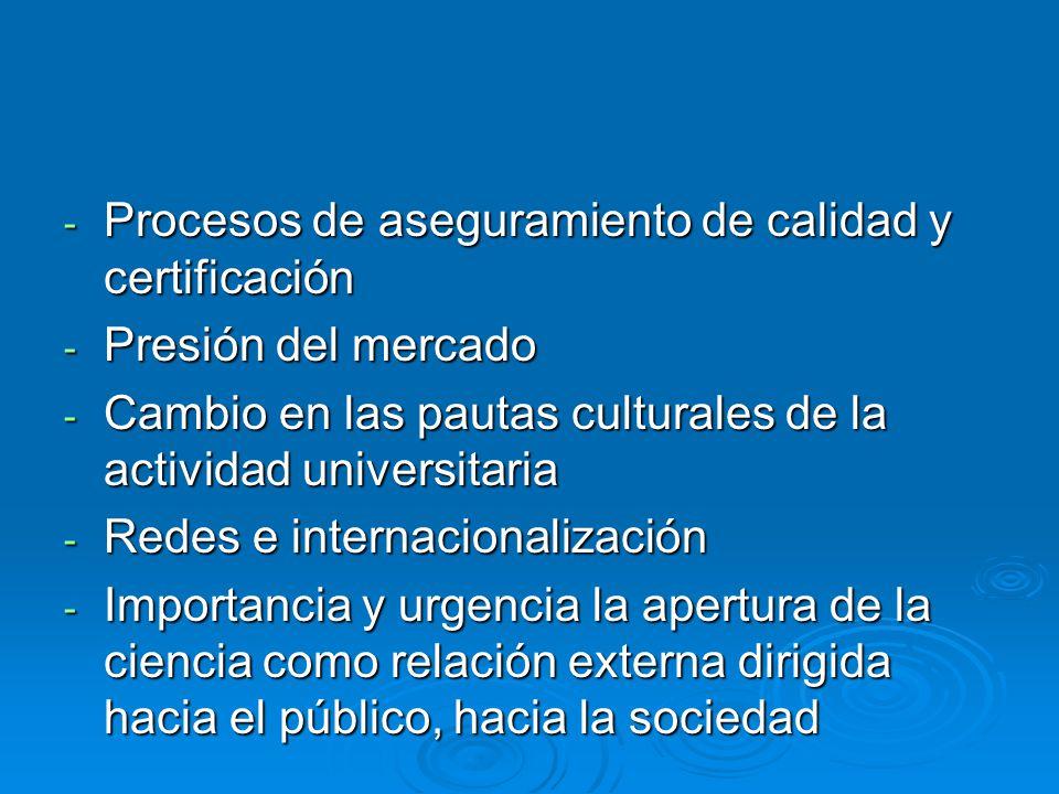 - Procesos de aseguramiento de calidad y certificación - Presión del mercado - Cambio en las pautas culturales de la actividad universitaria - Redes e internacionalización - Importancia y urgencia la apertura de la ciencia como relación externa dirigida hacia el público, hacia la sociedad