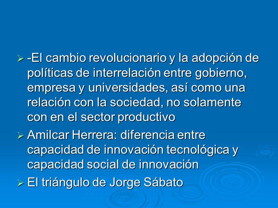 -El cambio revolucionario y la adopción de políticas de interrelación entre gobierno, empresa y universidades, así como una relación con la sociedad, no solamente con en el sector productivo -El cambio revolucionario y la adopción de políticas de interrelación entre gobierno, empresa y universidades, así como una relación con la sociedad, no solamente con en el sector productivo Amilcar Herrera: diferencia entre capacidad de innovación tecnológica y capacidad social de innovación Amilcar Herrera: diferencia entre capacidad de innovación tecnológica y capacidad social de innovación El triángulo de Jorge Sábato El triángulo de Jorge Sábato