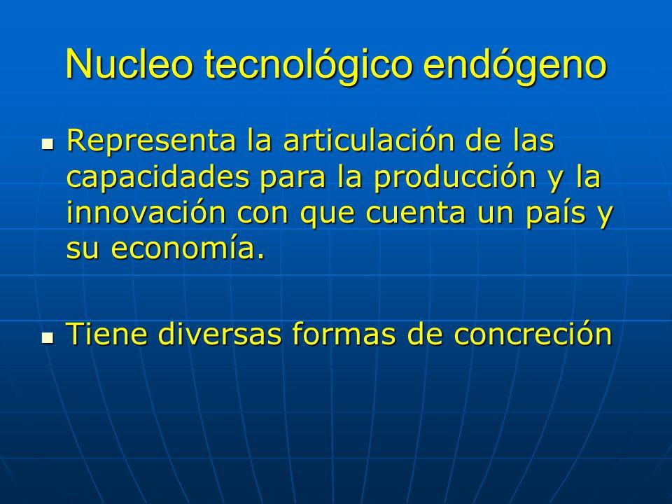 Nucleo tecnológico endógeno Representa la articulación de las capacidades para la producción y la innovación con que cuenta un país y su economía.