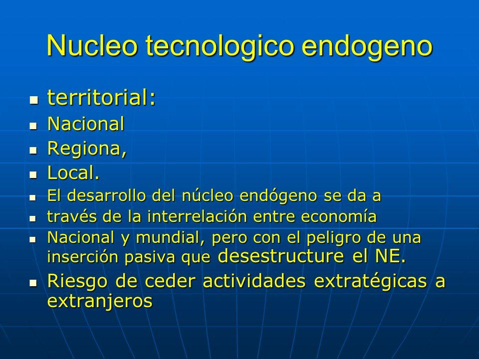 Nucleo tecnologico endogeno territorial: territorial: Nacional Nacional Regiona, Regiona, Local.