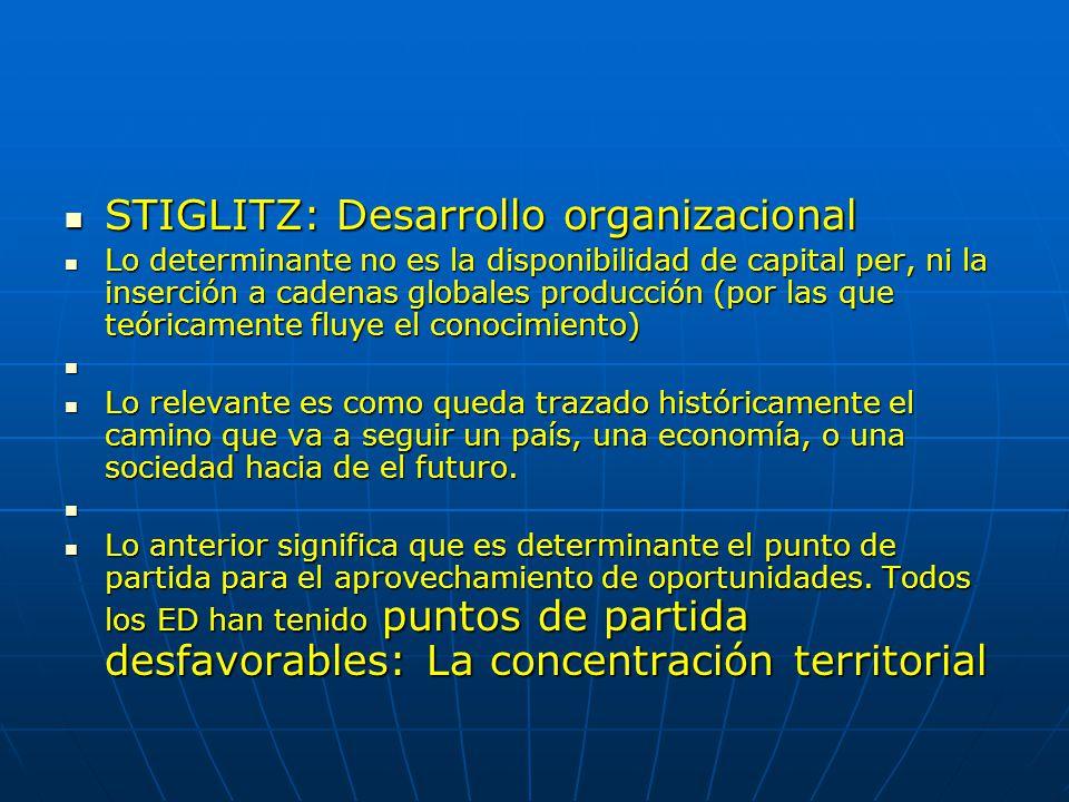 STIGLITZ: Desarrollo organizacional STIGLITZ: Desarrollo organizacional Lo determinante no es la disponibilidad de capital per, ni la inserción a cadenas globales producción (por las que teóricamente fluye el conocimiento) Lo determinante no es la disponibilidad de capital per, ni la inserción a cadenas globales producción (por las que teóricamente fluye el conocimiento) Lo relevante es como queda trazado históricamente el camino que va a seguir un país, una economía, o una sociedad hacia de el futuro.