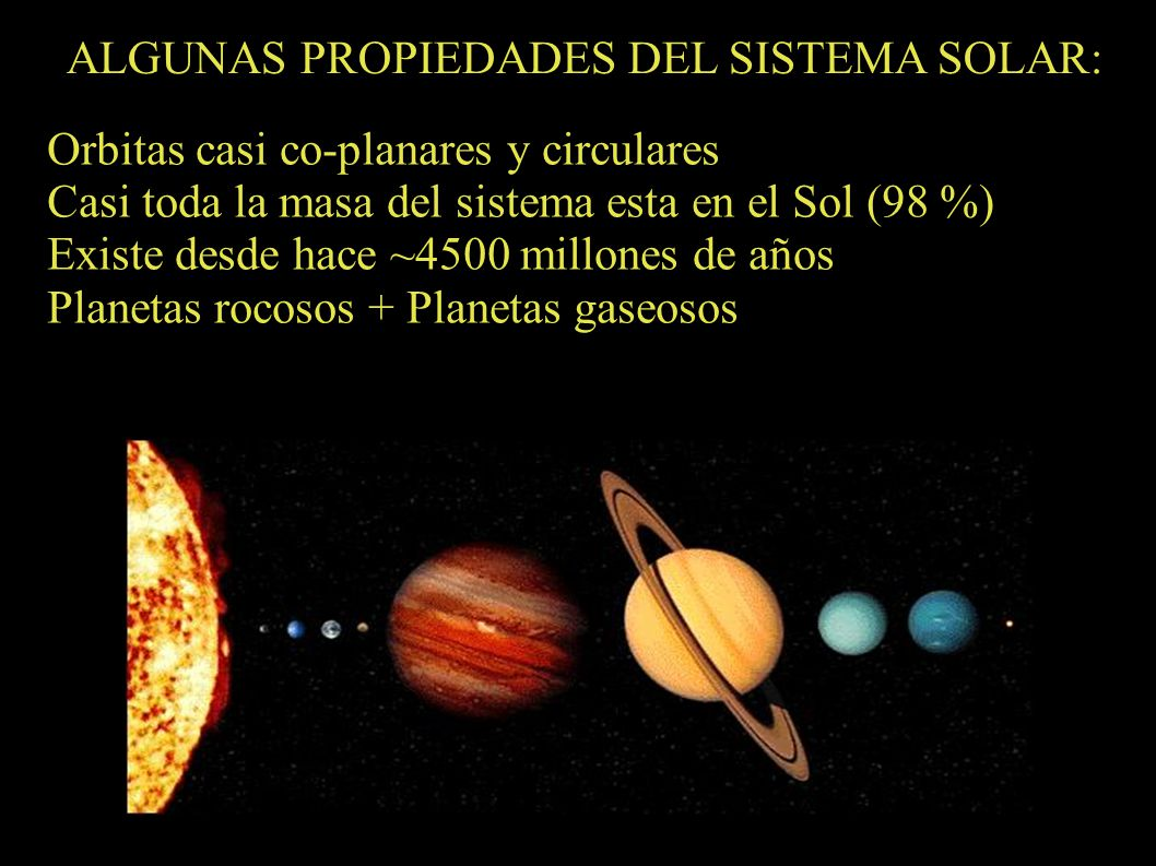 ALGUNAS PROPIEDADES DEL SISTEMA SOLAR: Orbitas casi co-planares y circulares Casi toda la masa del sistema esta en el Sol (98 %) Existe desde hace ~45
