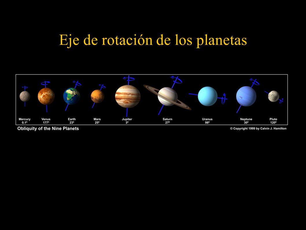 Eje de rotación de los planetas