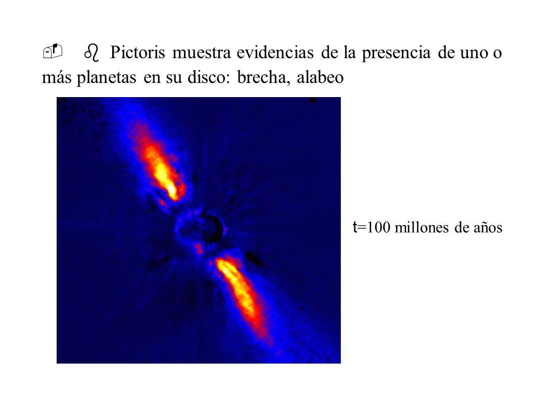 - b Pictoris muestra evidencias de la presencia de uno o más planetas en su disco: brecha, alabeo t =100 millones de años