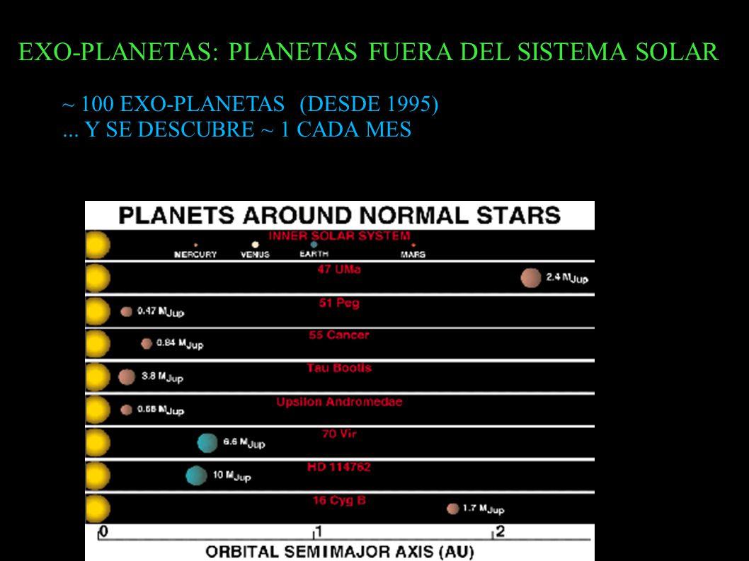 EXO-PLANETAS: PLANETAS FUERA DEL SISTEMA SOLAR ~ 100 EXO-PLANETAS (DESDE 1995)... Y SE DESCUBRE ~ 1 CADA MES