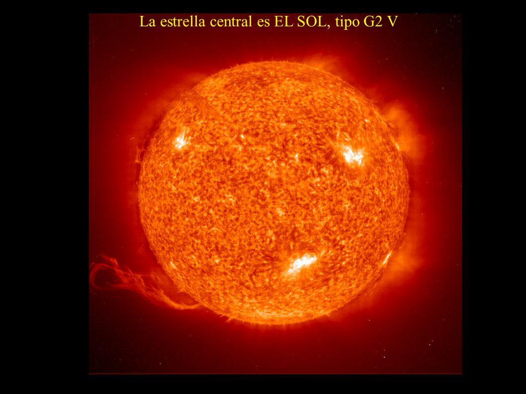 La estrella central es EL SOL, tipo G2 V