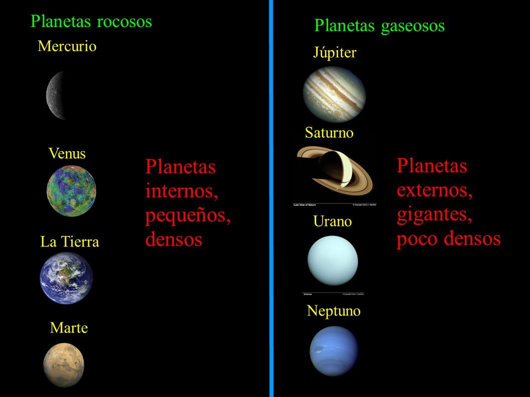Planetas rocosos Planetas gaseosos Mercurio Venus La Tierra Marte Júpiter Saturno Urano Neptuno Planetas internos, pequeños, densos Planetas externos,