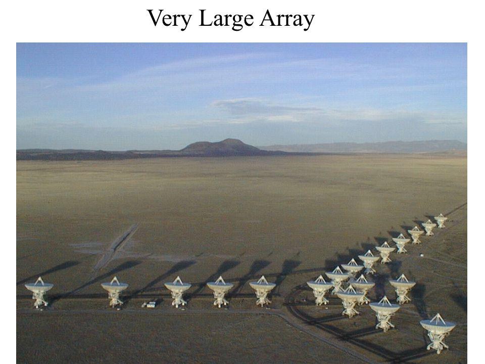 La señal de cada par de antenas se multiplica e integra en el tiempo.