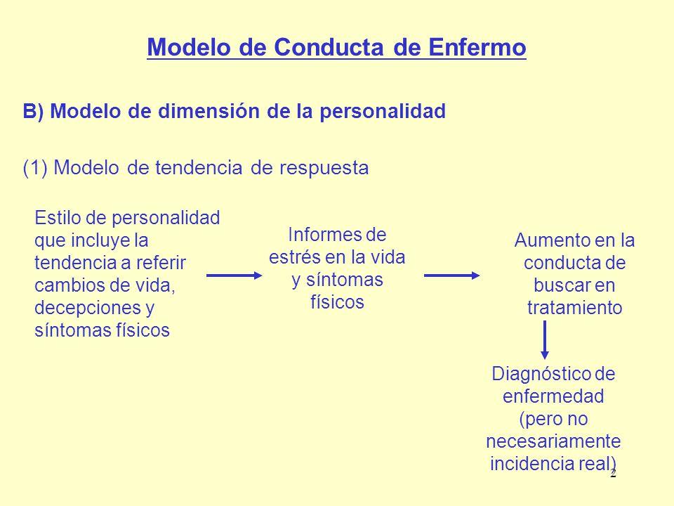 2 Modelo de Conducta de Enfermo B) Modelo de dimensión de la personalidad (1) Modelo de tendencia de respuesta Estilo de personalidad que incluye la t