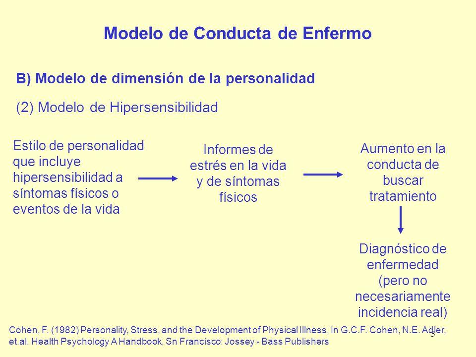 3 Modelo de Conducta de Enfermo B) Modelo de dimensión de la personalidad (2) Modelo de Hipersensibilidad Estilo de personalidad que incluye hipersens