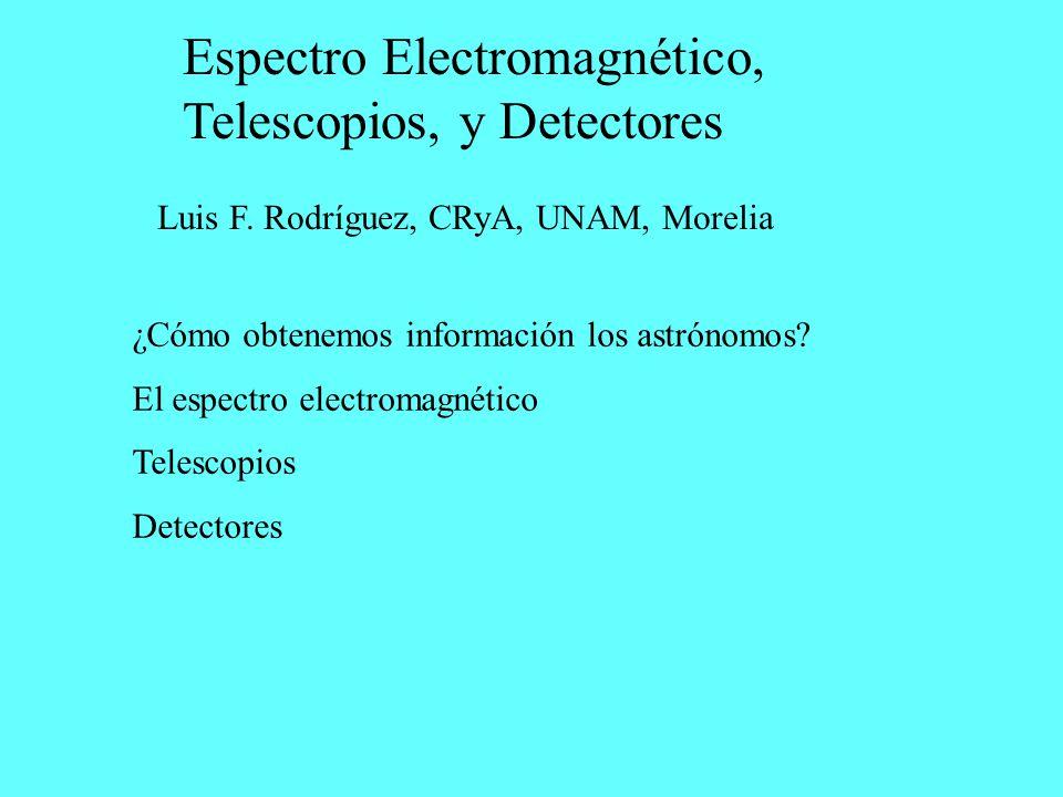 Espectro Electromagnético, Telescopios, y Detectores Luis F. Rodríguez, CRyA, UNAM, Morelia ¿Cómo obtenemos información los astrónomos? El espectro el
