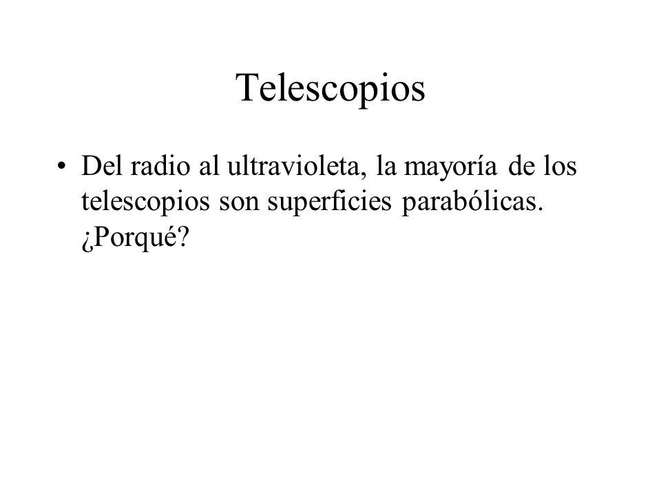 Telescopios Del radio al ultravioleta, la mayoría de los telescopios son superficies parabólicas. ¿Porqué?
