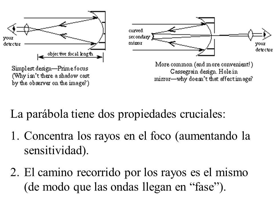 La parábola tiene dos propiedades cruciales: 1.Concentra los rayos en el foco (aumentando la sensitividad). 2.El camino recorrido por los rayos es el