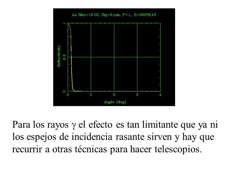 Para los rayos el efecto es tan limitante que ya ni los espejos de incidencia rasante sirven y hay que recurrir a otras técnicas para hacer telescopio