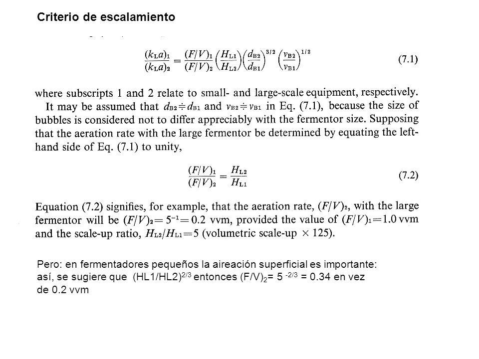 Pero: en fermentadores pequeños la aireación superficial es importante: así, se sugiere que (HL1/HL2) 2/3 entonces (F/V) 2 = 5 -2/3 = 0.34 en vez de 0.2 vvm Criterio de escalamiento