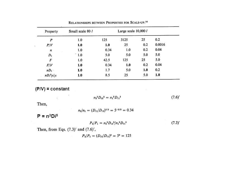 (P/V) = constant P = n 3 Di 5