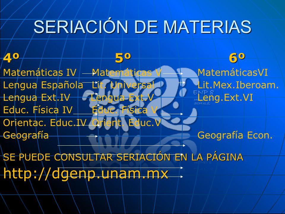 SERIACIÓN DE MATERIAS 4º 5º 6º Matemáticas IV Matemáticas V MatemáticasVI Lengua Española Lit. Universal Lit.Mex.Iberoam. Lengua Ext.IV Lengua Ext.V L