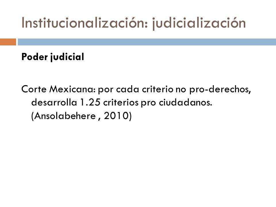 Institucionalización: judicialización Poder judicial Corte Mexicana: por cada criterio no pro-derechos, desarrolla 1.25 criterios pro ciudadanos.