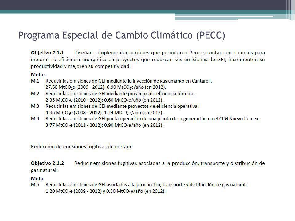 Programa Especial de Cambio Climático (PECC)