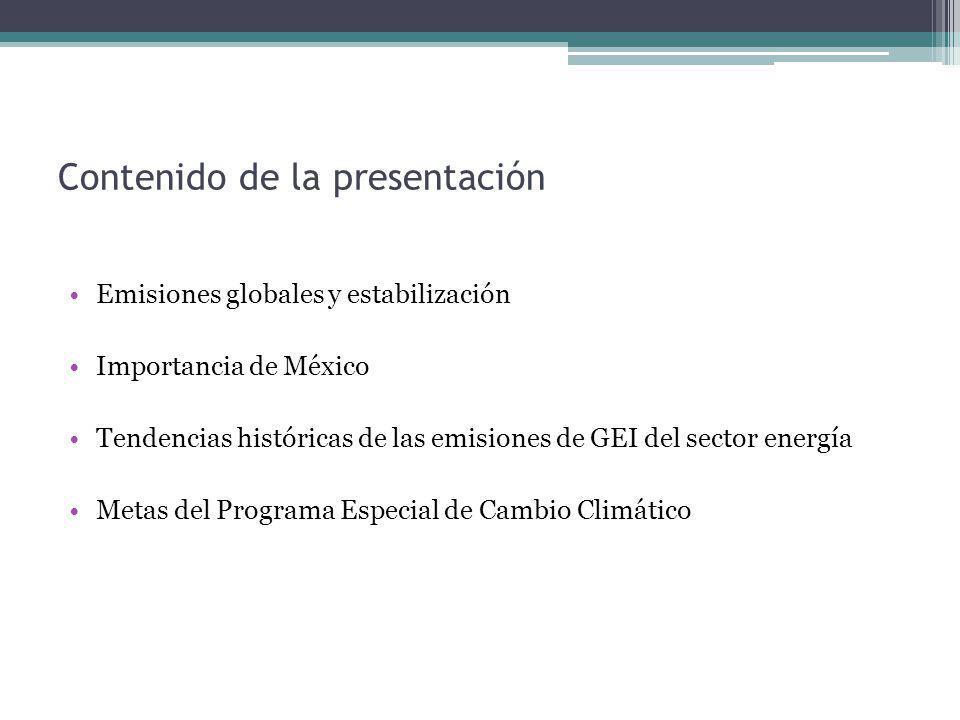 Contenido de la presentación Emisiones globales y estabilización Importancia de México Tendencias históricas de las emisiones de GEI del sector energí