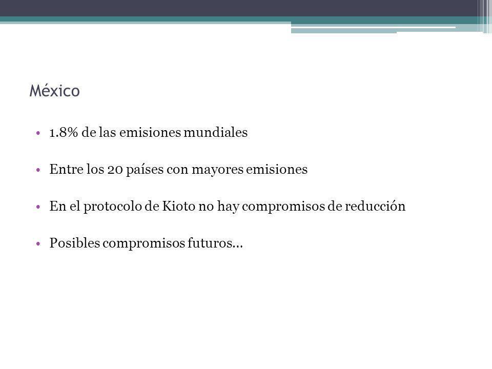 México 1.8% de las emisiones mundiales Entre los 20 países con mayores emisiones En el protocolo de Kioto no hay compromisos de reducción Posibles com