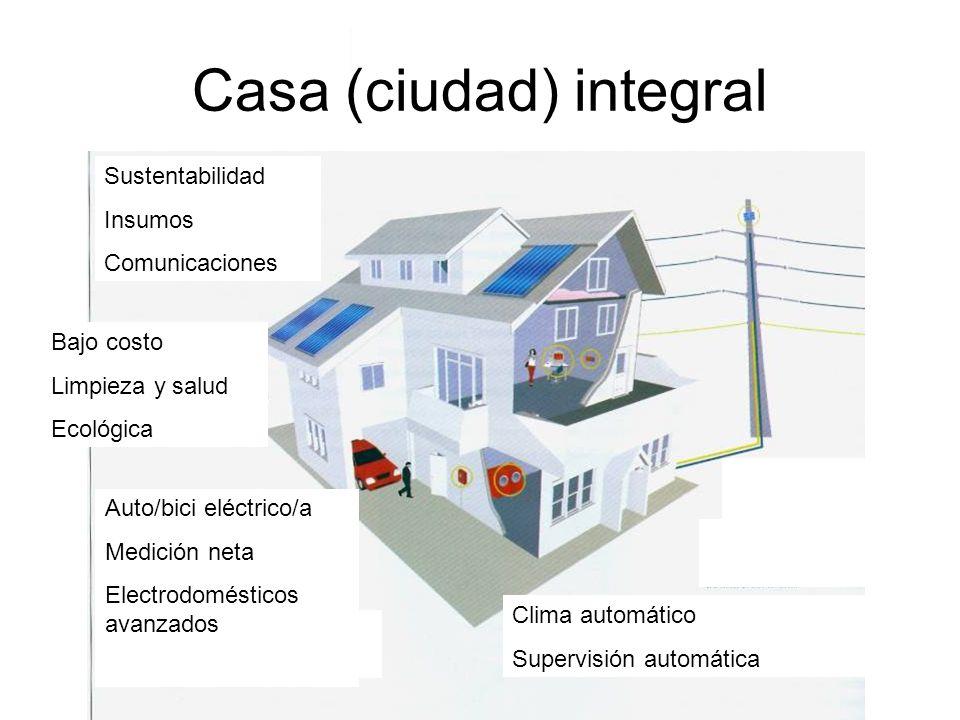 Casa (ciudad) integral Sustentabilidad Insumos Comunicaciones Bajo costo Limpieza y salud Ecológica Auto/bici eléctrico/a Medición neta Electrodomésticos avanzados Clima automático Supervisión automática