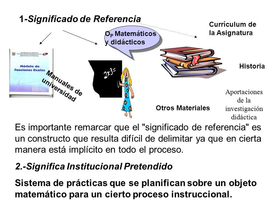 1-Significado de Referencia O P Matemáticos y didácticos Currículum de la Asignatura Historia Otros Materiales Es importante remarcar que el
