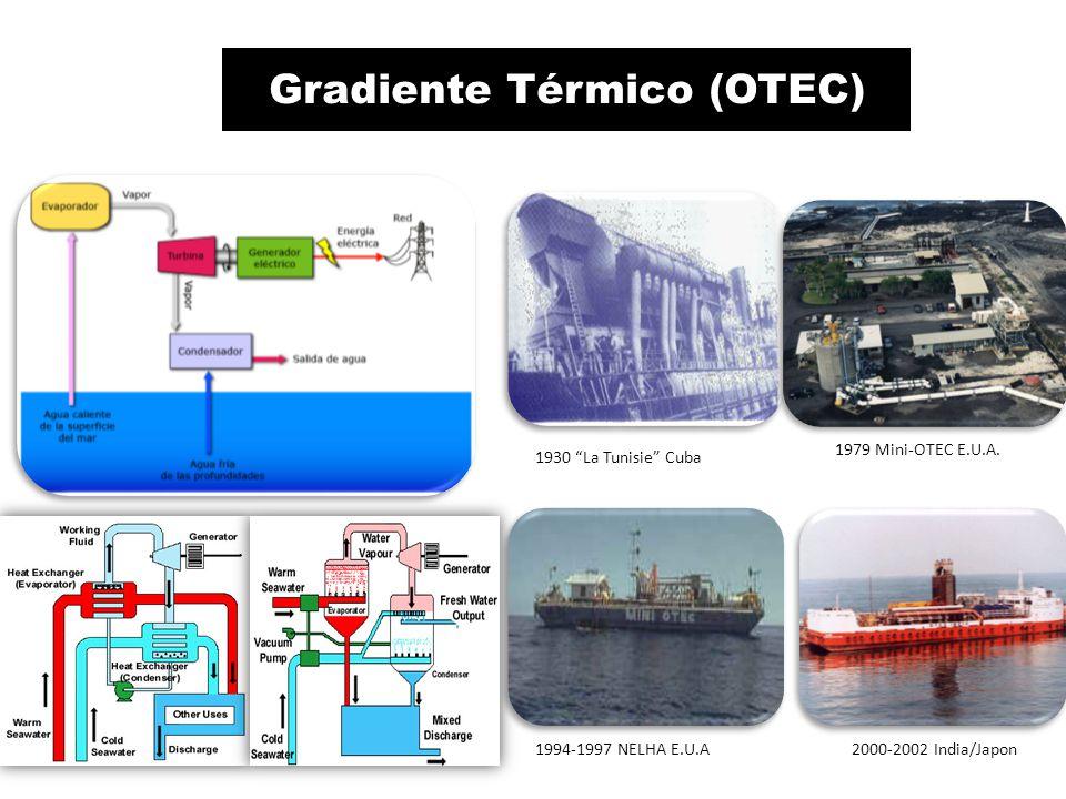 Energía OTEC 1930 La Tunisie Cuba 1979 Mini-OTEC E.U.A.