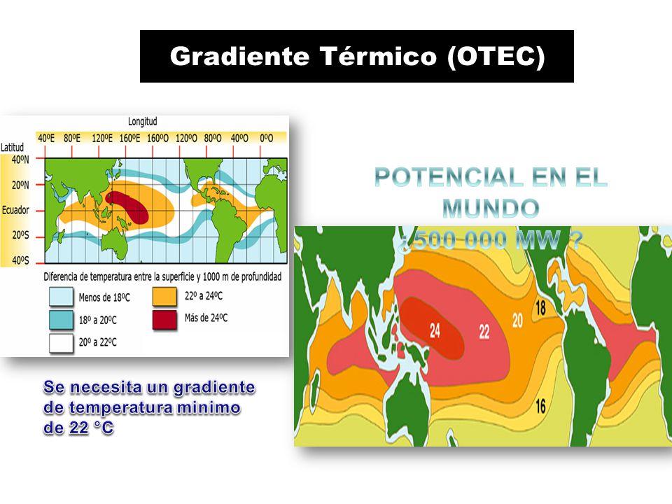 Energía OTEC Gradiente Térmico (OTEC)