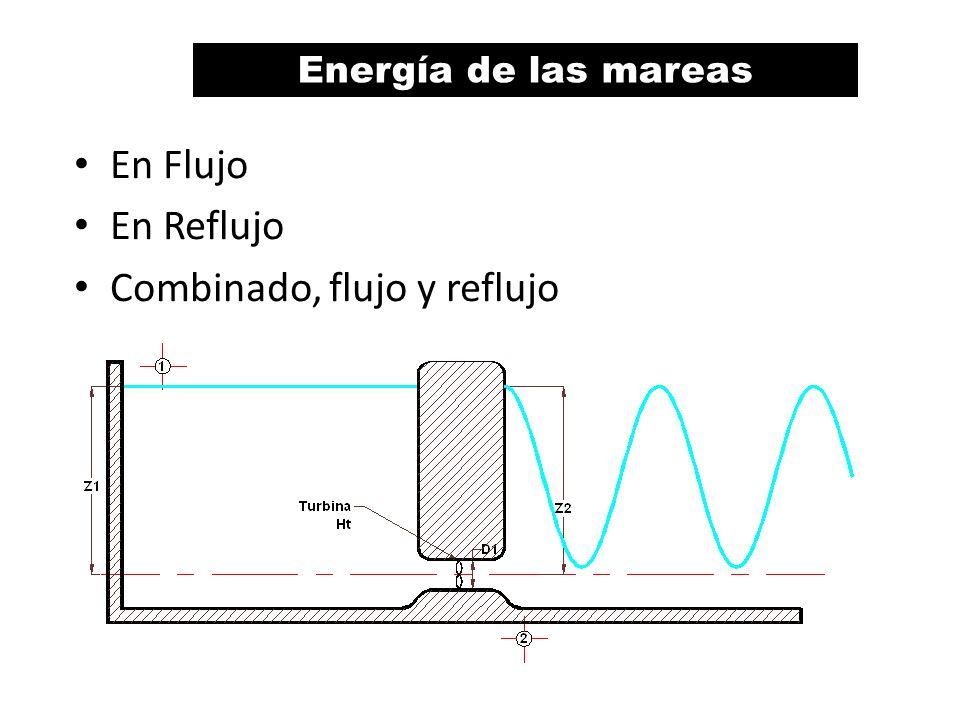 Energía de las mareas En Flujo En Reflujo Combinado, flujo y reflujo