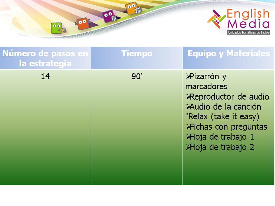 Número de pasos en la estrategia TiempoEquipo y Materiales 1490 Pizarrón y marcadores Reproductor de audio Audio de la canciónRelax (take it easy) Fichas con preguntas Hoja de trabajo 1 Hoja de trabajo 2